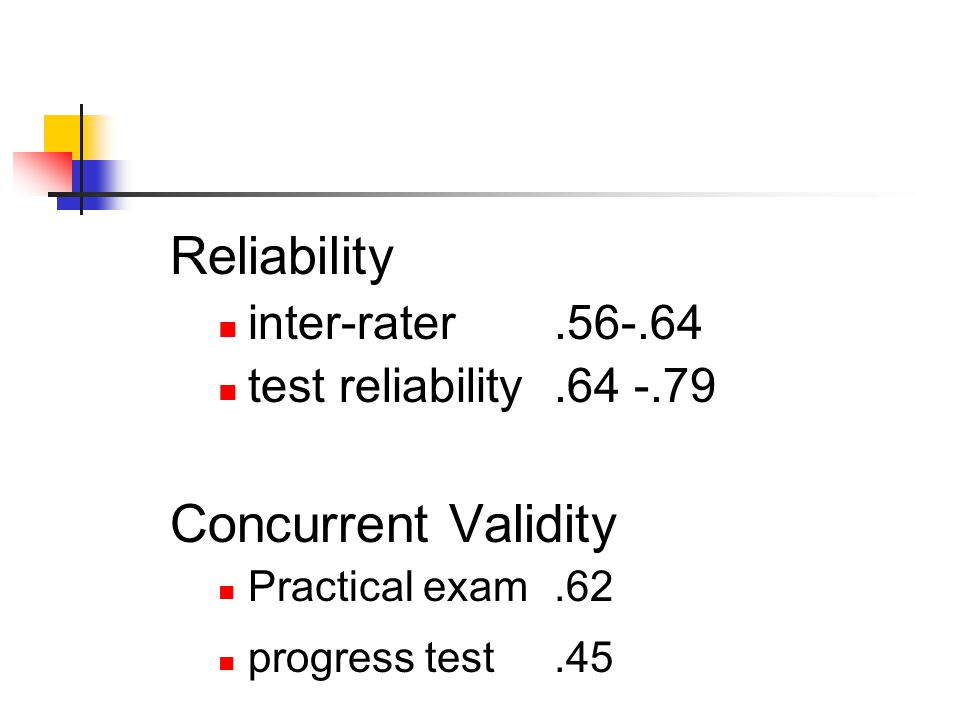 Reliability inter-rater.56-.64 test reliability.64 -.79 Concurrent Validity Practical exam.62 progress test.45