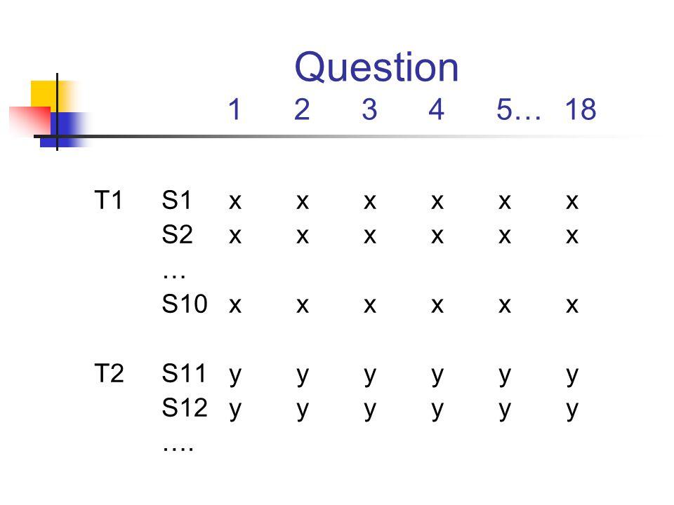 Question 12345… 18 T1S1xxxxxx S2xxxxxx … S10xxxxxx T2S11yyyyyy S12yyyyyy ….