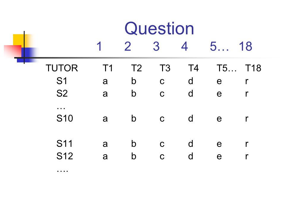 Question 12345… 18 TUTORT1T2T3T4T5…T18 S1abcder S2abcder … S10abcder S11abcder S12abcder ….