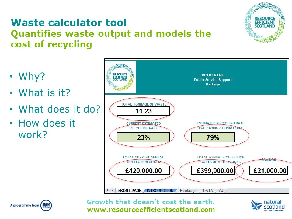 Growth that doesn't cost the earth. www.resourceefficientscotland.com Waste calculator tool Quantifies waste output and models the cost of recycling W