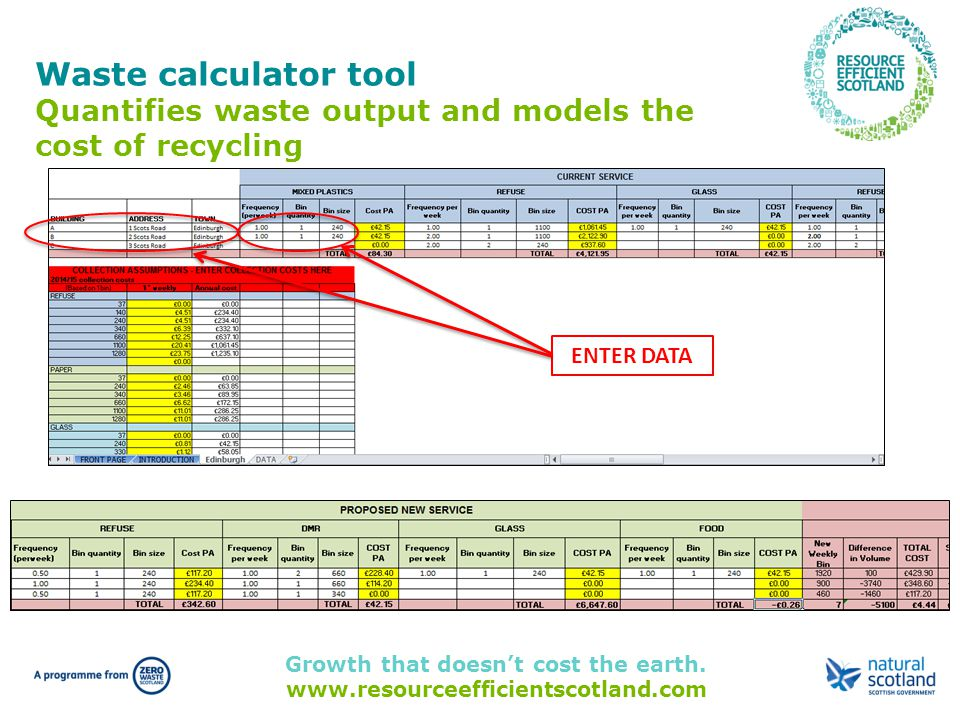 Growth that doesn't cost the earth. www.resourceefficientscotland.com Waste calculator tool Quantifies waste output and models the cost of recycling E