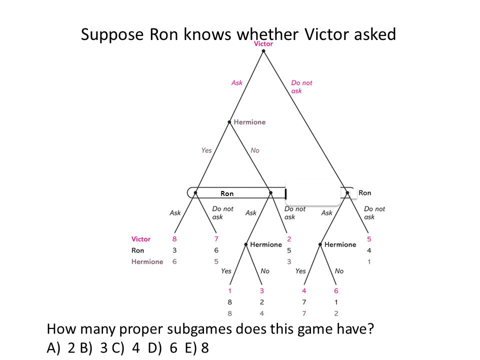 Suppose Ron knows whether Victor asked How many proper subgames does this game have? A) 2 B) 3 C) 4 D) 6 E) 8 Ron