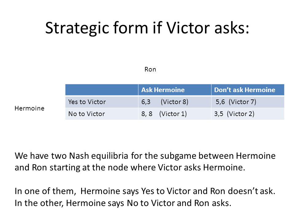 Strategic form if Victor asks: Ask HermoineDon't ask Hermoine Yes to Victor6,3 (Victor 8) 5,6 (Victor 7) No to Victor8, 8 (Victor 1)3,5 (Victor 2) Her