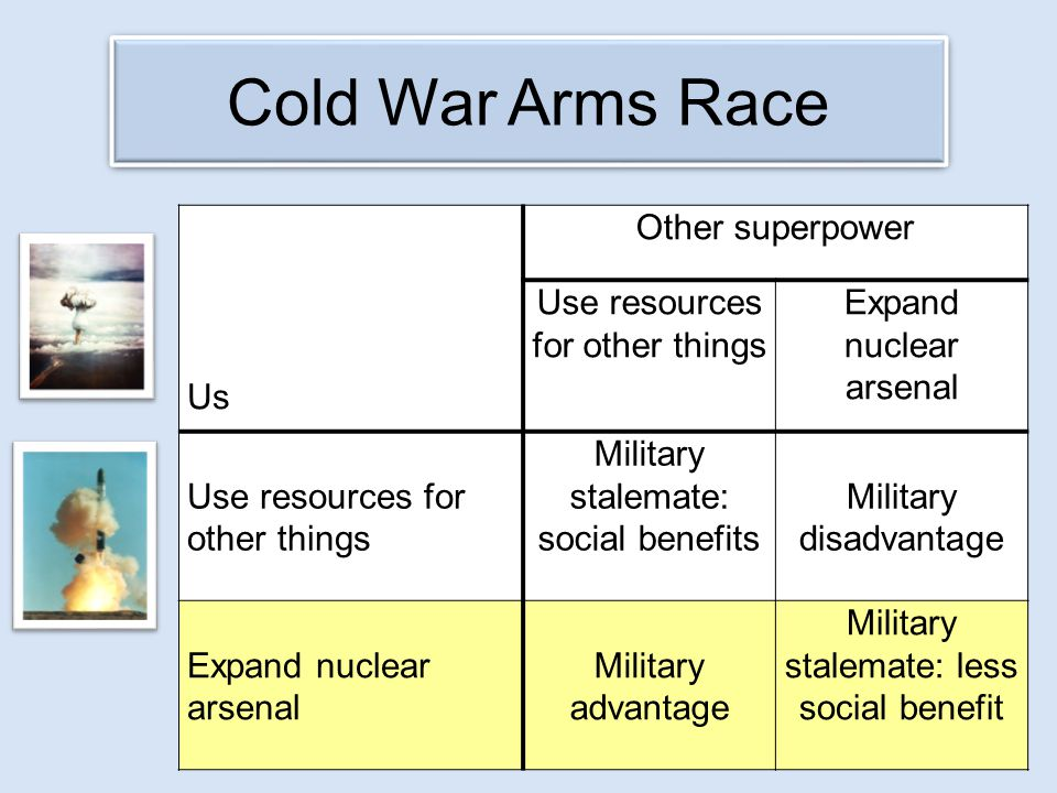 Cold War Arms Race Us Other superpower Use resources for other things Expand nuclear arsenal Use resources for other things Military stalemate: social