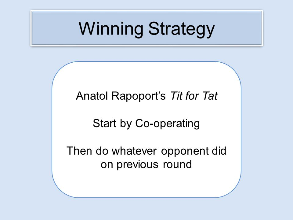 Winning Strategy Anatol Rapoport's Tit for Tat Start by Co-operating Then do whatever opponent did on previous round