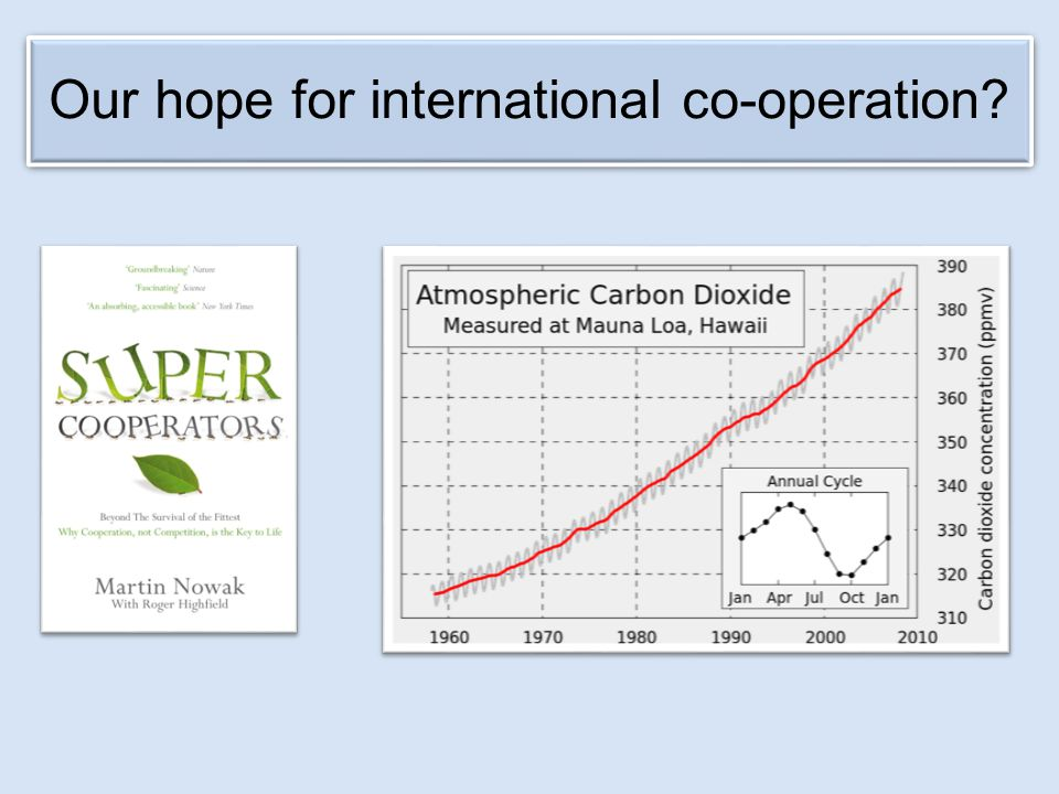 Our hope for international co-operation?