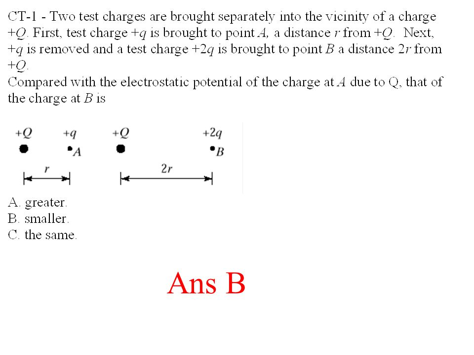 Calculating Potentials is Straight-Forward qq q q Four charges q are each arranged symmetrically around a central point, each a distance a from that point.
