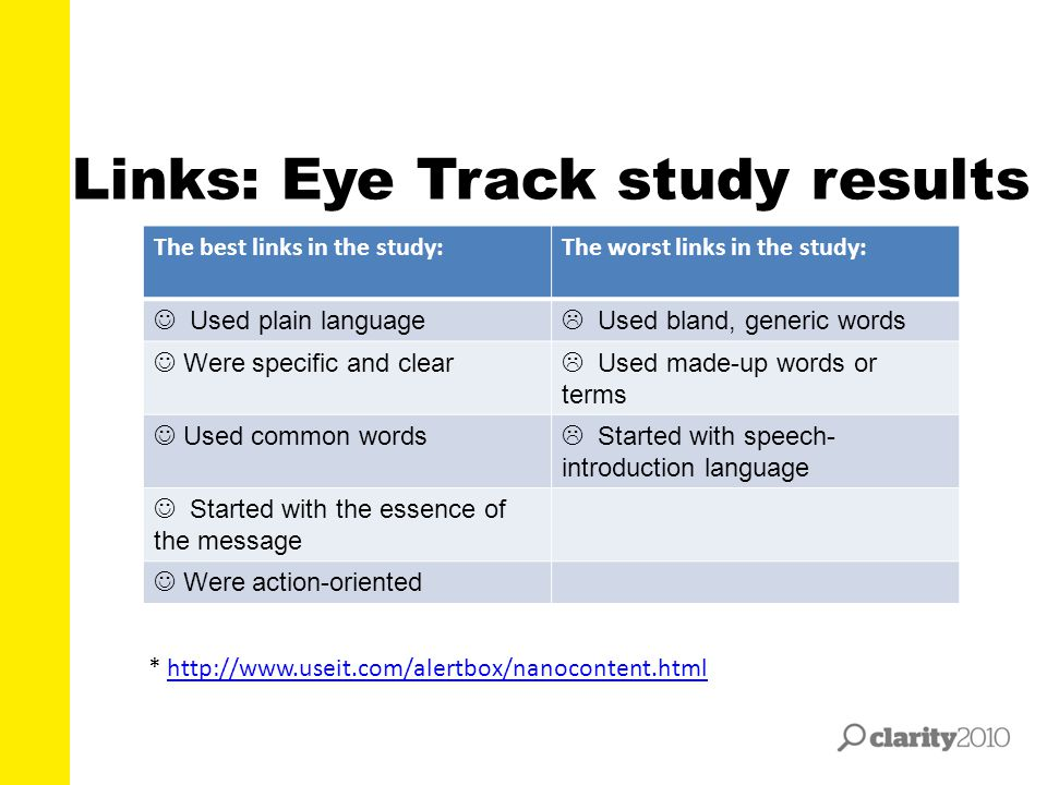 Links: Eye Track study results The best links in the study:The worst links in the study: Used plain language  Used bland, generic words Were specific