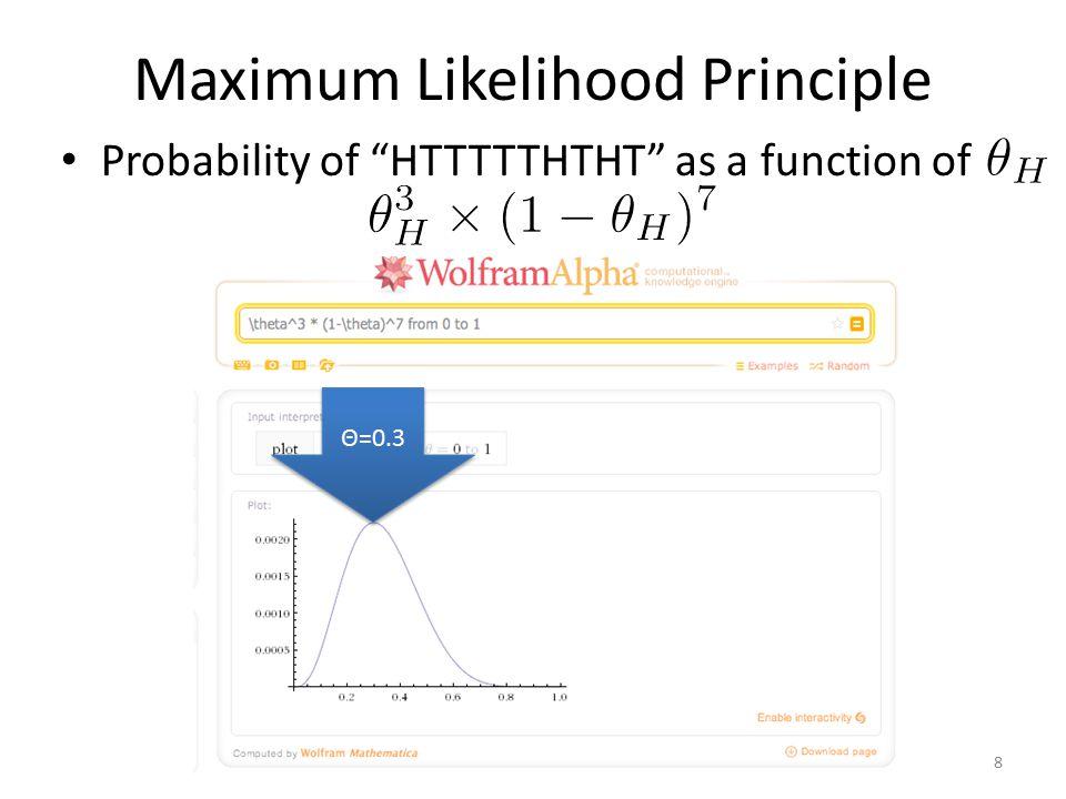 "Maximum Likelihood Principle Probability of ""HTTTTTHTHT"" as a function of 8 Θ=0.3"