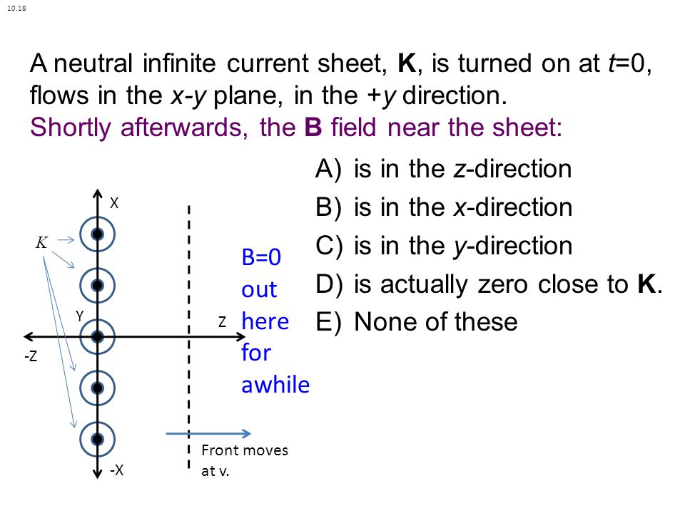 A neutral infinite current sheet, K, is turned on at t=0, flows in the x-y plane, in the +y direction.
