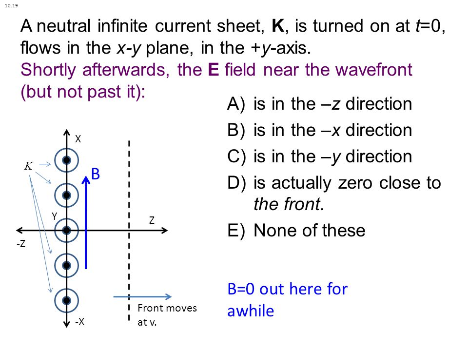 A neutral infinite current sheet, K, is turned on at t=0, flows in the x-y plane, in the +y-axis.