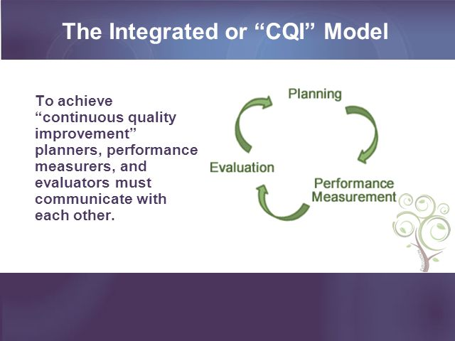 The Integrated or CQI Model To achieve continuous quality improvement planners, performance measurers, and evaluators must communicate with each other.