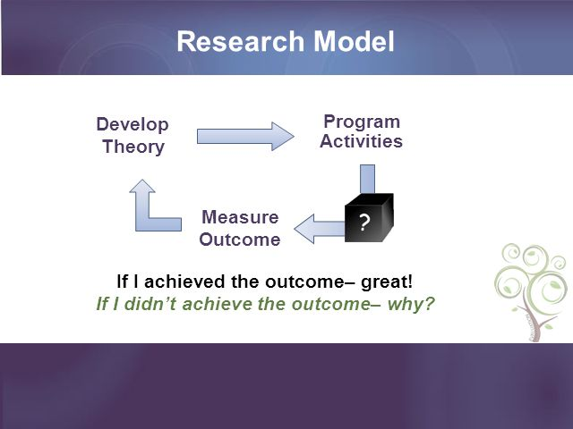 Research Model Develop Theory Measure Outcome Program Activities If I achieved the outcome– great.