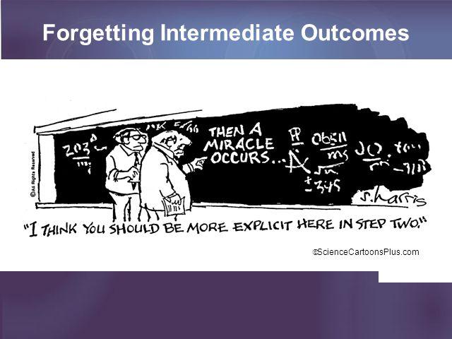 Forgetting Intermediate Outcomes  ScienceCartoonsPlus.com