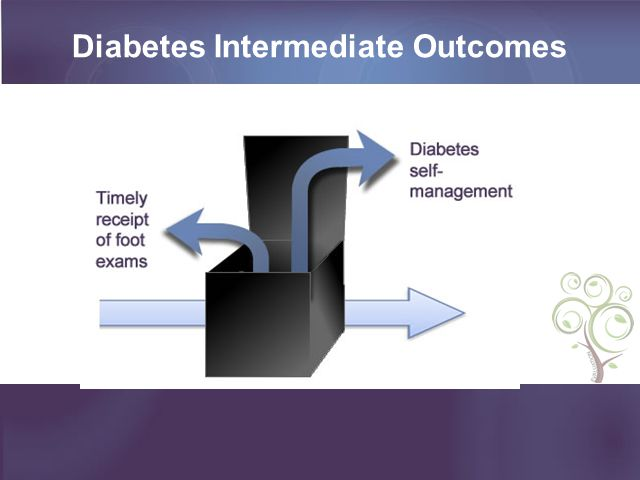 Diabetes Intermediate Outcomes