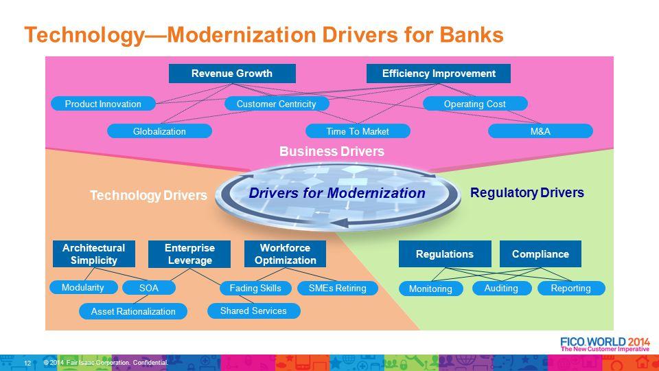 © 2014 Fair Isaac Corporation. Confidential. Technology—Modernization Drivers for Banks 12 Technology Drivers Revenue GrowthEfficiency Improvement Reg