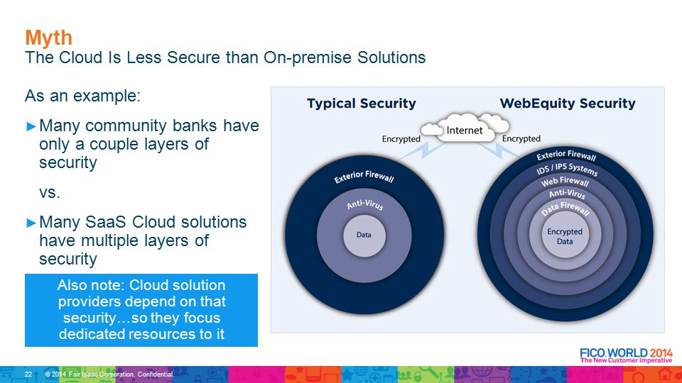 © 2014 Fair Isaac Corporation. Confidential. The Cloud Is Less Secure than On-premise Solutions As an example: ► Many community banks have only a coup