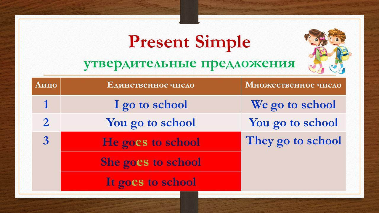 Вставьте глаголы в правильной форме: нет окончания/ -s или -es I … exercises every day (do).