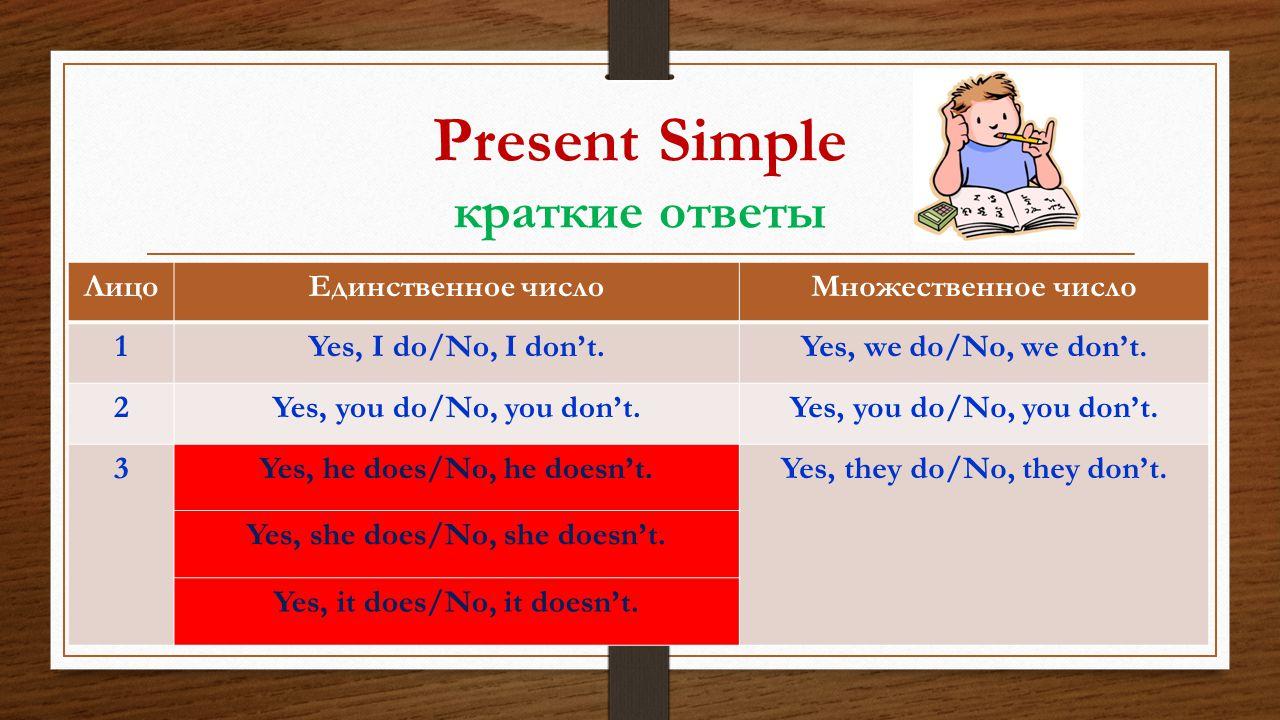 Present Simple краткие ответы ЛицоЕдинственное числоМножественное число 1Yes, I do/No, I don't.Yes, we do/No, we don't. 2Yes, you do/No, you don't. 3Y