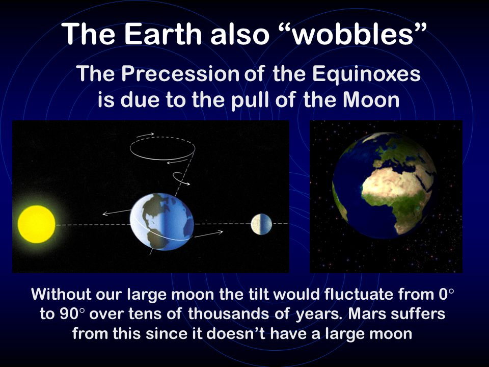 The Earth also wobbles The Precession of the Equinoxes is due to the pull of the Moon Without our large moon the tilt would fluctuate from 0 ° to 90 ° over tens of thousands of years.