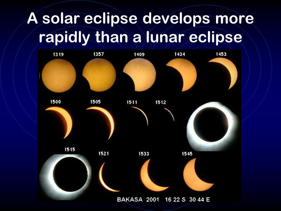 A solar eclipse develops more rapidly than a lunar eclipse