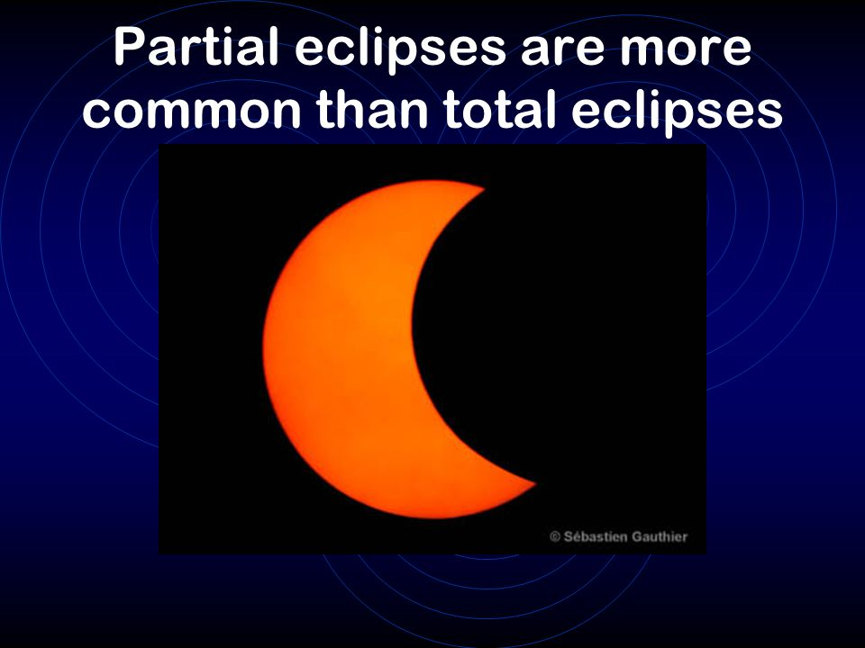 Partial eclipses are more common than total eclipses