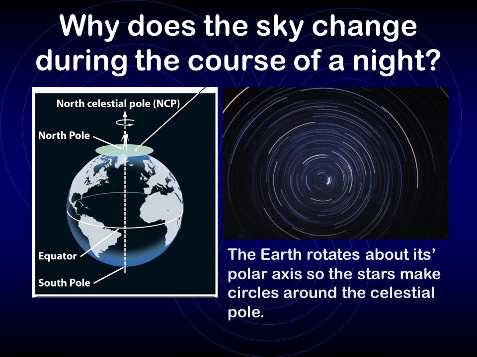 Why does the sky change during the course of a night? The Earth rotates about its' polar axis so the stars make circles around the celestial pole.