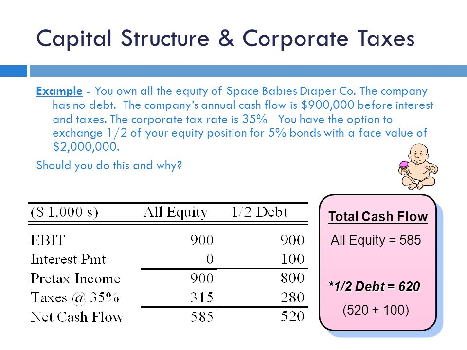 Example - You own all the equity of Space Babies Diaper Co. The company has no debt. The company's annual cash flow is $900,000 before interest and ta