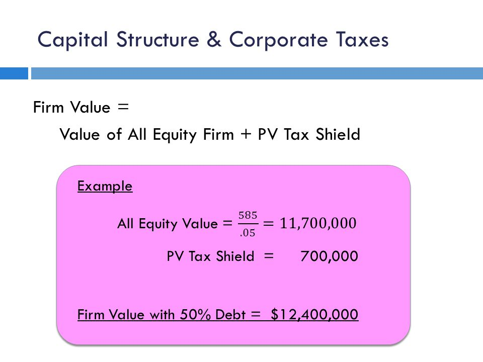 Capital Structure & Corporate Taxes Firm Value = Value of All Equity Firm + PV Tax Shield