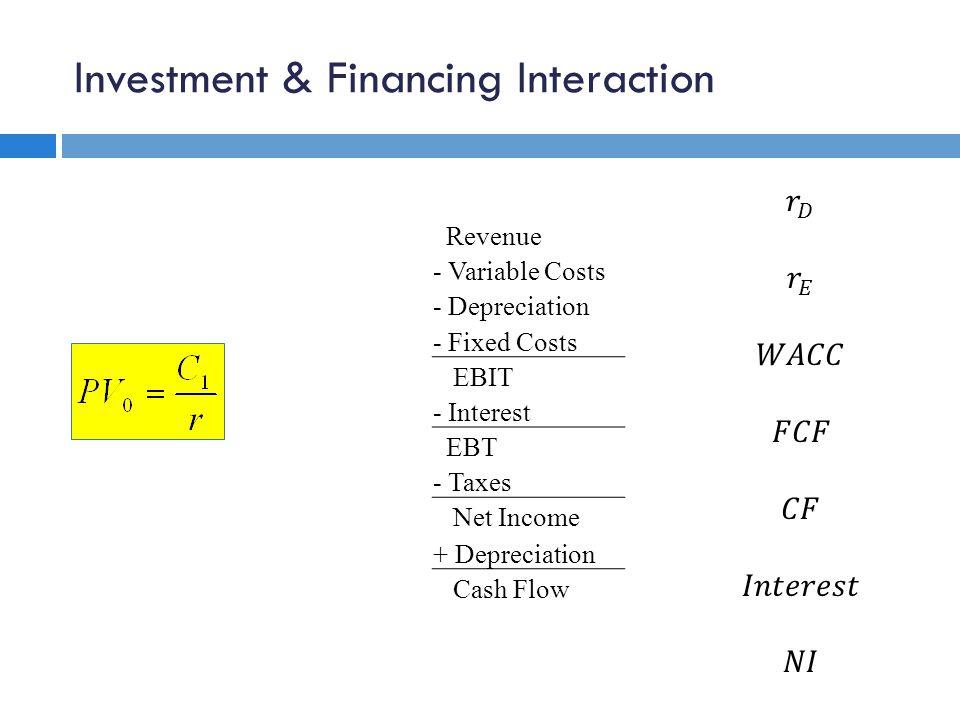 Investment & Financing Interaction Revenue - Variable Costs - Depreciation - Fixed Costs EBIT - Interest EBT - Taxes Net Income + Depreciation Cash Flow