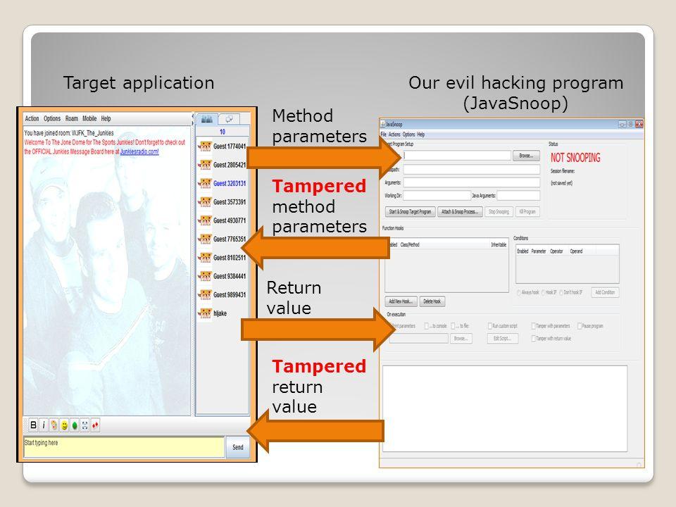 Target applicationOur evil hacking program (JavaSnoop) Method parameters Return value Tampered method parameters Tampered return value