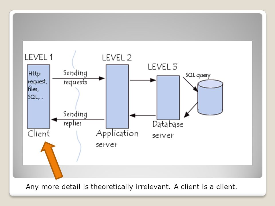Any more detail is theoretically irrelevant. A client is a client.