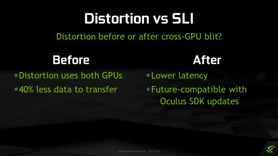 gameworks.nvidia.com | GDC 2015 Distortion vs SLI Distortion before or after cross-GPU blit? After Lower latency Future-compatible with Oculus SDK upd