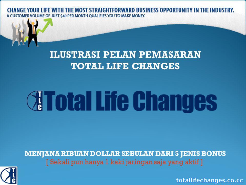 ILUSTRASI PELAN PEMASARAN TOTAL LIFE CHANGES MENJANA RIBUAN DOLLAR SEBULAN DARI 5 JENIS BONUS [ Sekali pun hanya 1 kaki jaringan saja yang aktif ]