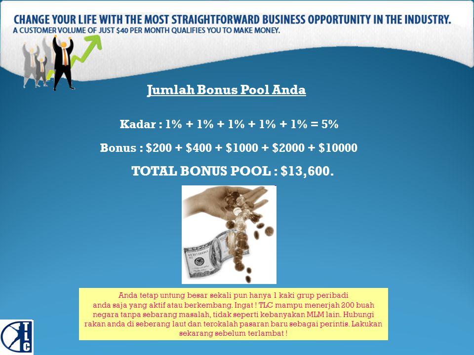 Jumlah Bonus Pool Anda Kadar : 1% + 1% + 1% + 1% + 1% = 5% Bonus : $200 + $400 + $1000 + $2000 + $10000 TOTAL BONUS POOL : $13,600.