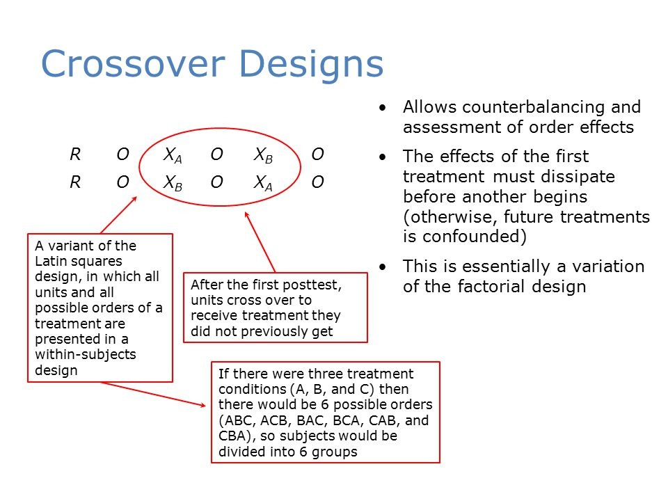 Crossover Designs ROXAXA OXBXB O ROXBXB OXAXA O Allows counterbalancing and assessment of order effects The effects of the first treatment must dissip