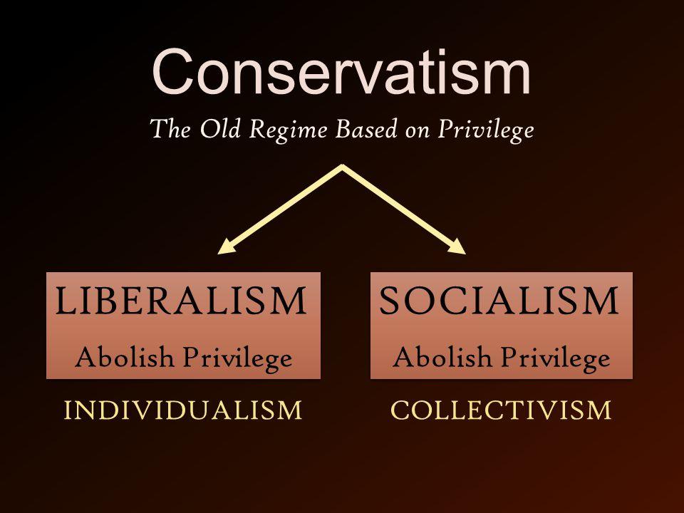 Conservatism SOCIALISM Abolish Privilege SOCIALISM Abolish Privilege LIBERALISM Abolish Privilege LIBERALISM Abolish Privilege The Old Regime Based on Privilege INDIVIDUALISMCOLLECTIVISM