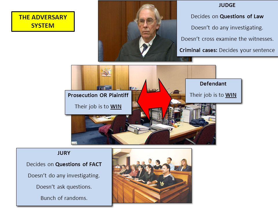 Why can't the judge ask questions.Why can't jurors ask direct questions.