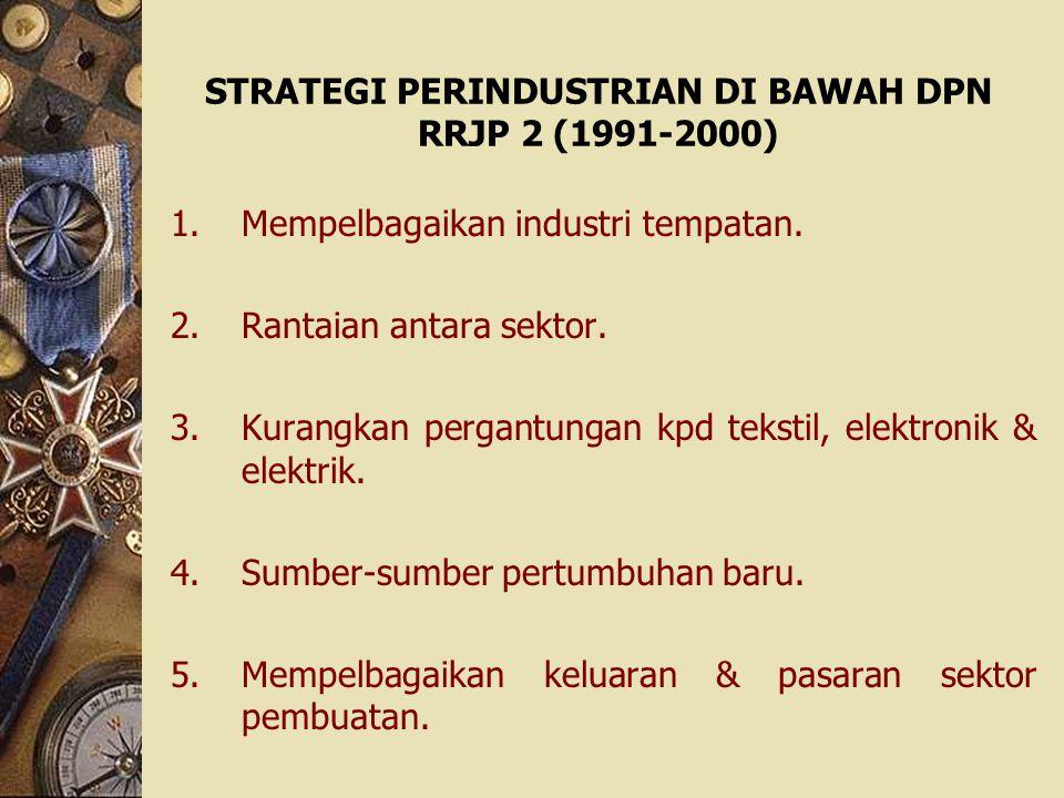 STRATEGI PERINDUSTRIAN DI BAWAH DPN RRJP 2 (1991-2000) 1.Mempelbagaikan industri tempatan. 2.Rantaian antara sektor. 3.Kurangkan pergantungan kpd teks