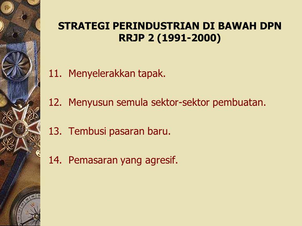 STRATEGI PERINDUSTRIAN DI BAWAH DPN RRJP 2 (1991-2000) 11.Menyelerakkan tapak. 12.Menyusun semula sektor-sektor pembuatan. 13.Tembusi pasaran baru. 14