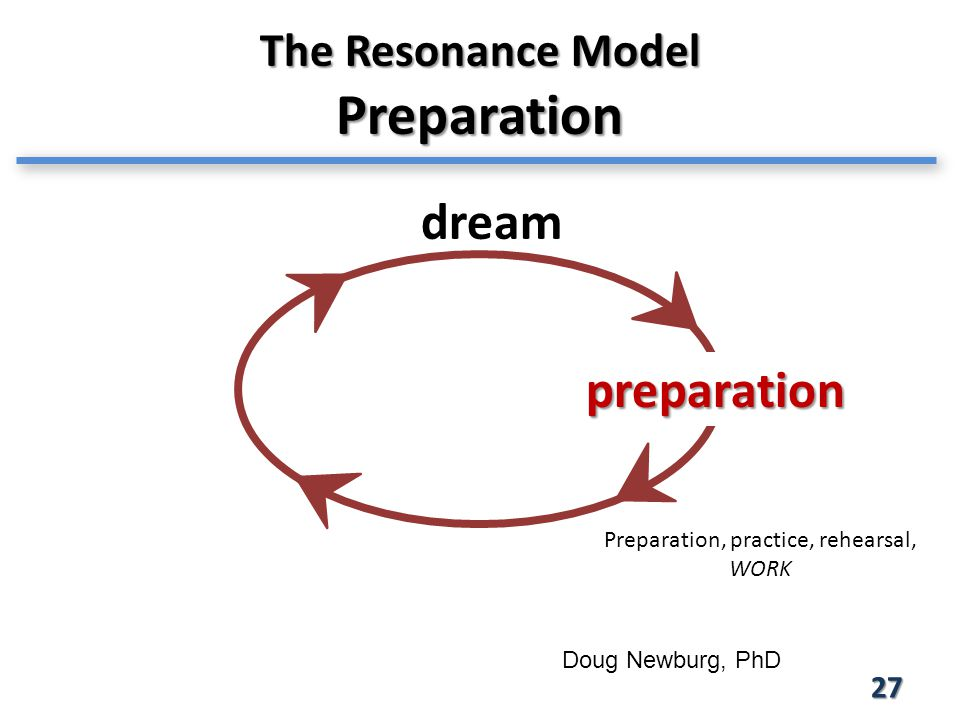 27 The Resonance Model Preparation Doug Newburg, PhD dream preparation Preparation, practice, rehearsal, WORK