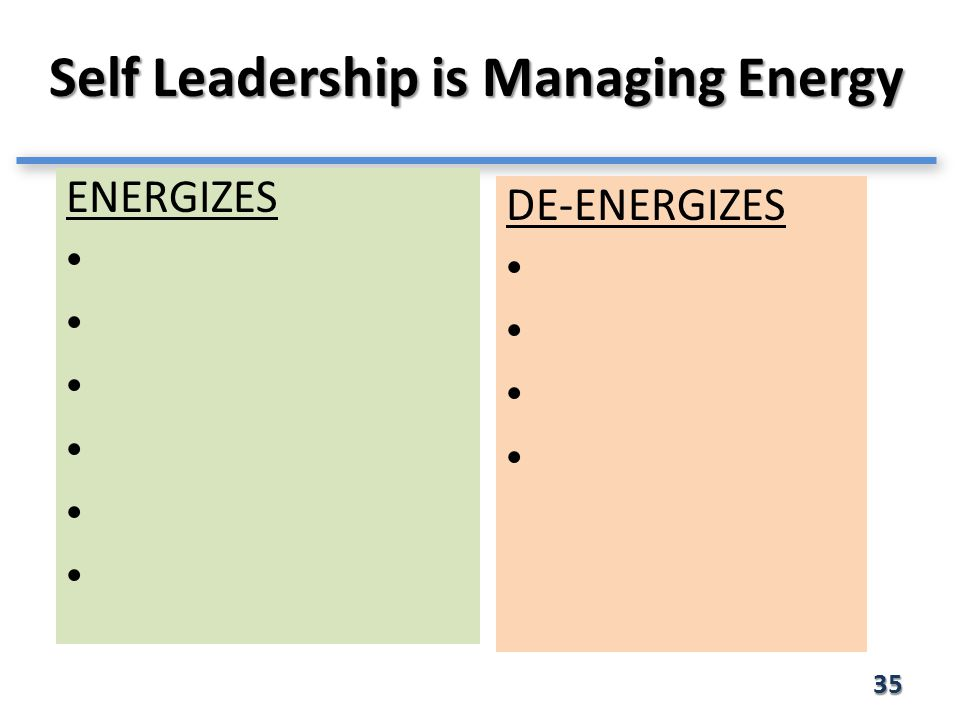 Self Leadership is Managing Energy 35 ENERGIZES DE-ENERGIZES