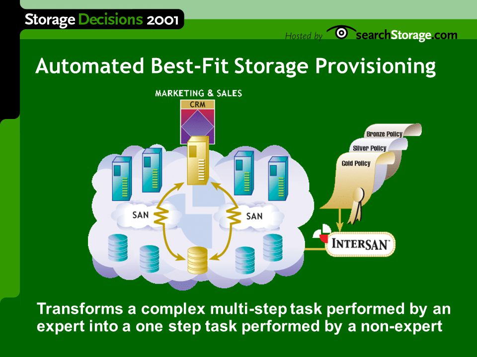Automated Best-Fit Storage Provisioning Transforms a complex multi-step task performed by an expert into a one step task performed by a non-expert