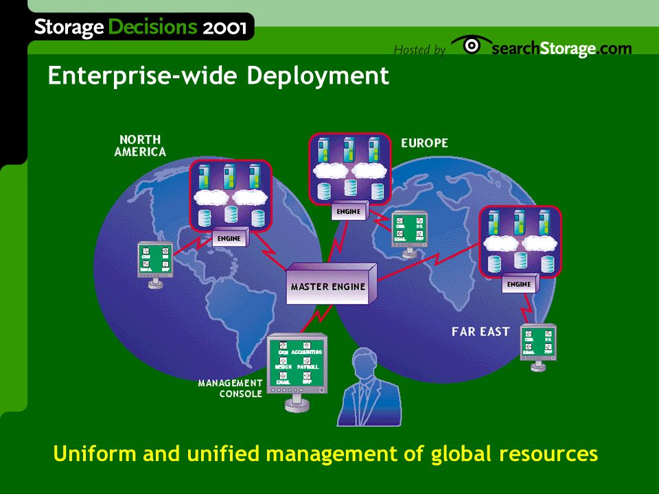 Enterprise-wide Deployment Uniform and unified management of global resources