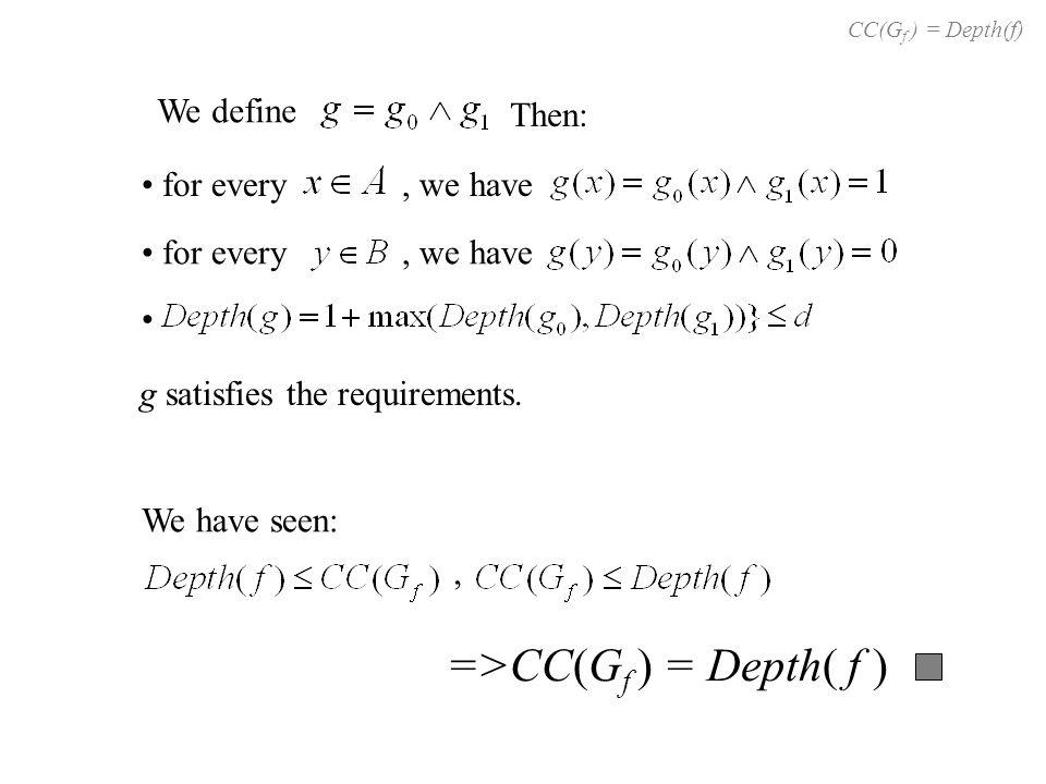 We define Then: g satisfies the requirements.