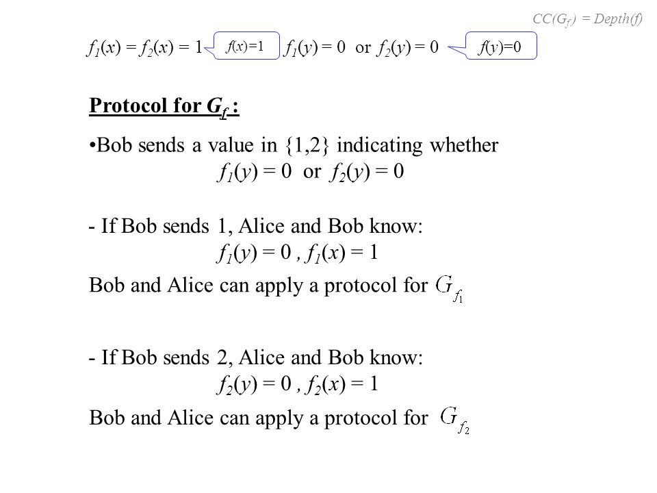 f 1 (x) = f 2 (x) = 1 f 1 (y) = 0 or f 2 (y) = 0 f(x)=1f(x)=1 f(y)=0 Protocol for G f : Bob sends a value in {1,2} indicating whether f 1 (y) = 0 or f