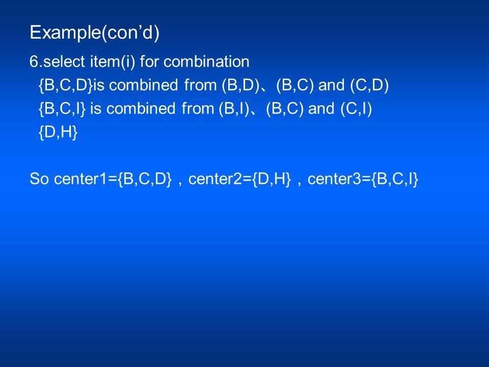 Result Then continue clustering process and result on below Trans ItemTransItemTransItem 110C1210C2310C3 120C2220C3320C2 130C3230C2330C2 140C3240C1340C1 150C1250C3350C3