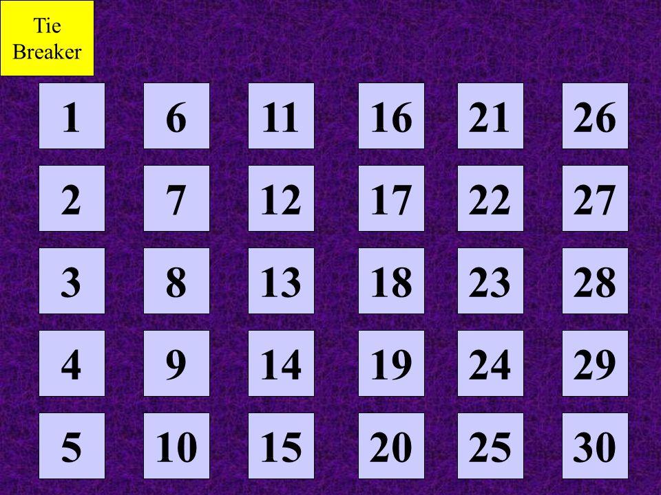 1 2 3 4 5 6 7 8 9 10 11 12 13 14 15 16 17 18 19 20 21 22 23 24 25 26 27 28 29 30 Tie Breaker