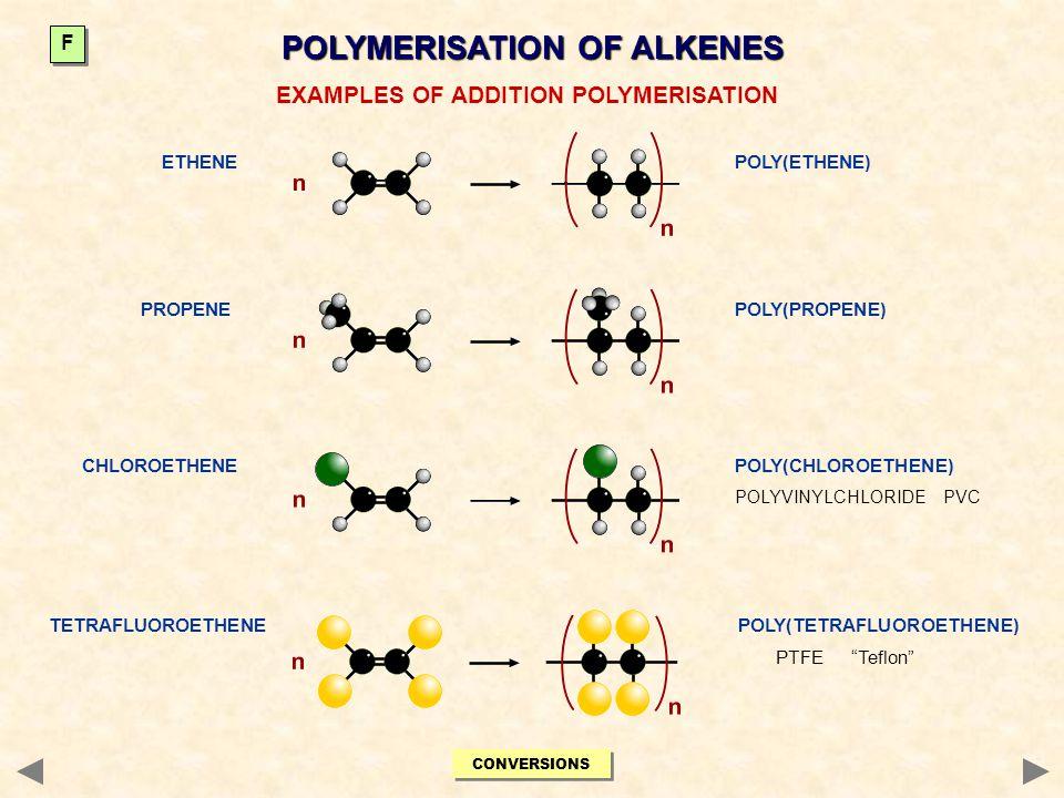 POLYMERISATION OF ALKENES ETHENE EXAMPLES OF ADDITION POLYMERISATION PROPENE TETRAFLUOROETHENE CHLOROETHENE POLY(ETHENE) POLY(PROPENE) POLY(CHLOROETHE