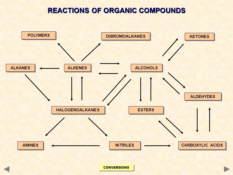 POTASSIUM CYANIDE ReagentAqueous, alcoholic potassium (or sodium) cyanide ConditionsReflux in aqueous, alcoholic solution ProductNitrile (cyanide) Nucleophilecyanide ion (CN¯) Equation e.g.